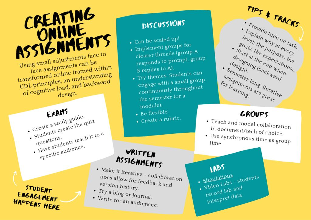 thumbnail of OnlineAssignments